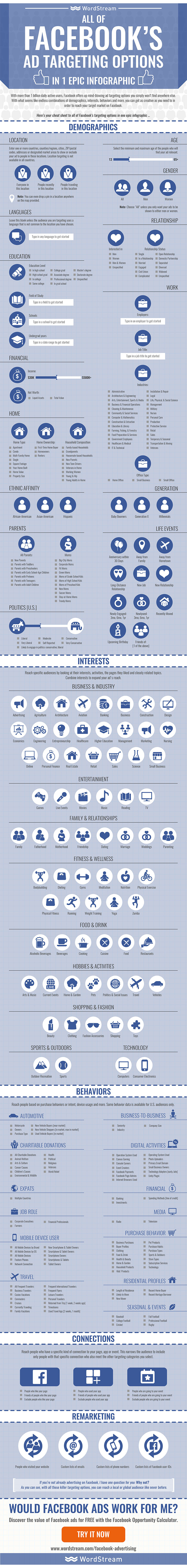 facebook-ad-targeting-options-infographic-wordstream